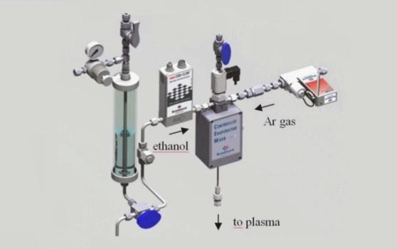 科尔多瓦大学研究所用的Bronkhorst CEM系统