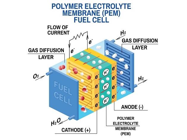 燃料电池加湿应用案例