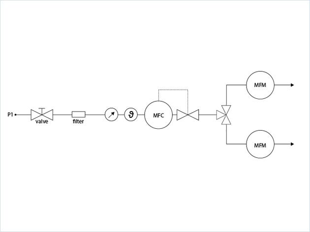 质量流量设备的校准装置工艺流程