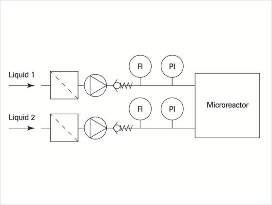 微反应器流程方案