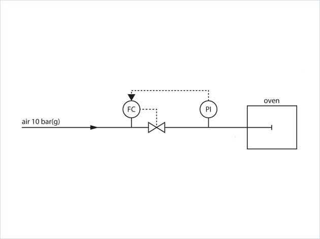 气体接头安全性测试工艺方案