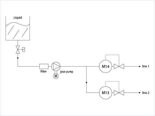小流量有机溶剂的精确定量给料
