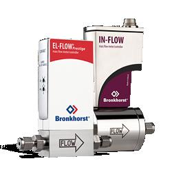 气体流量测量与控制