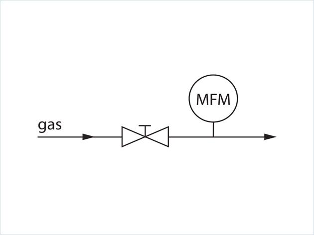 气体消耗测控工艺方案