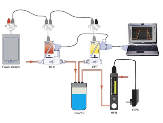 反应器系统